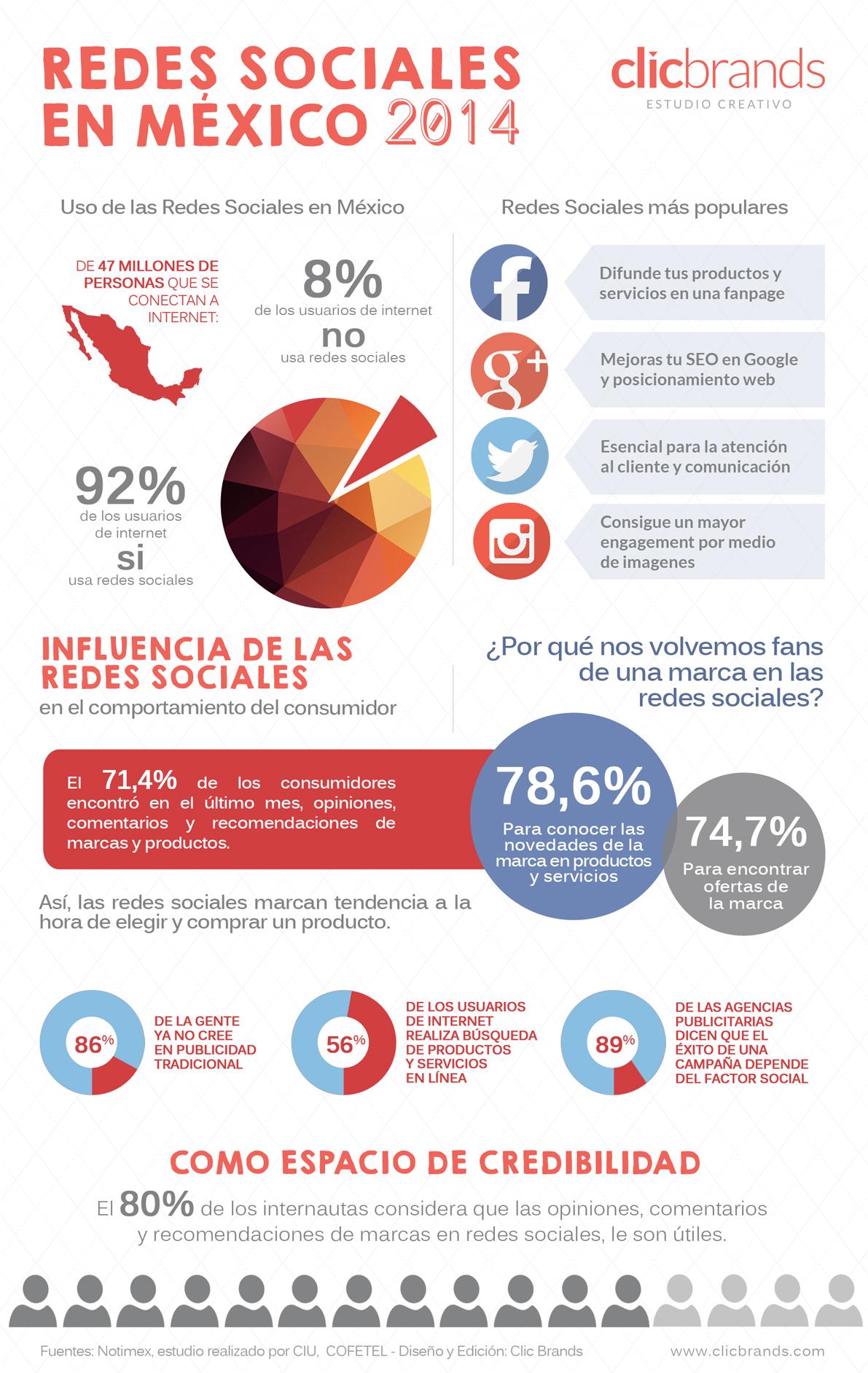 Redes sociales para encontrar personas